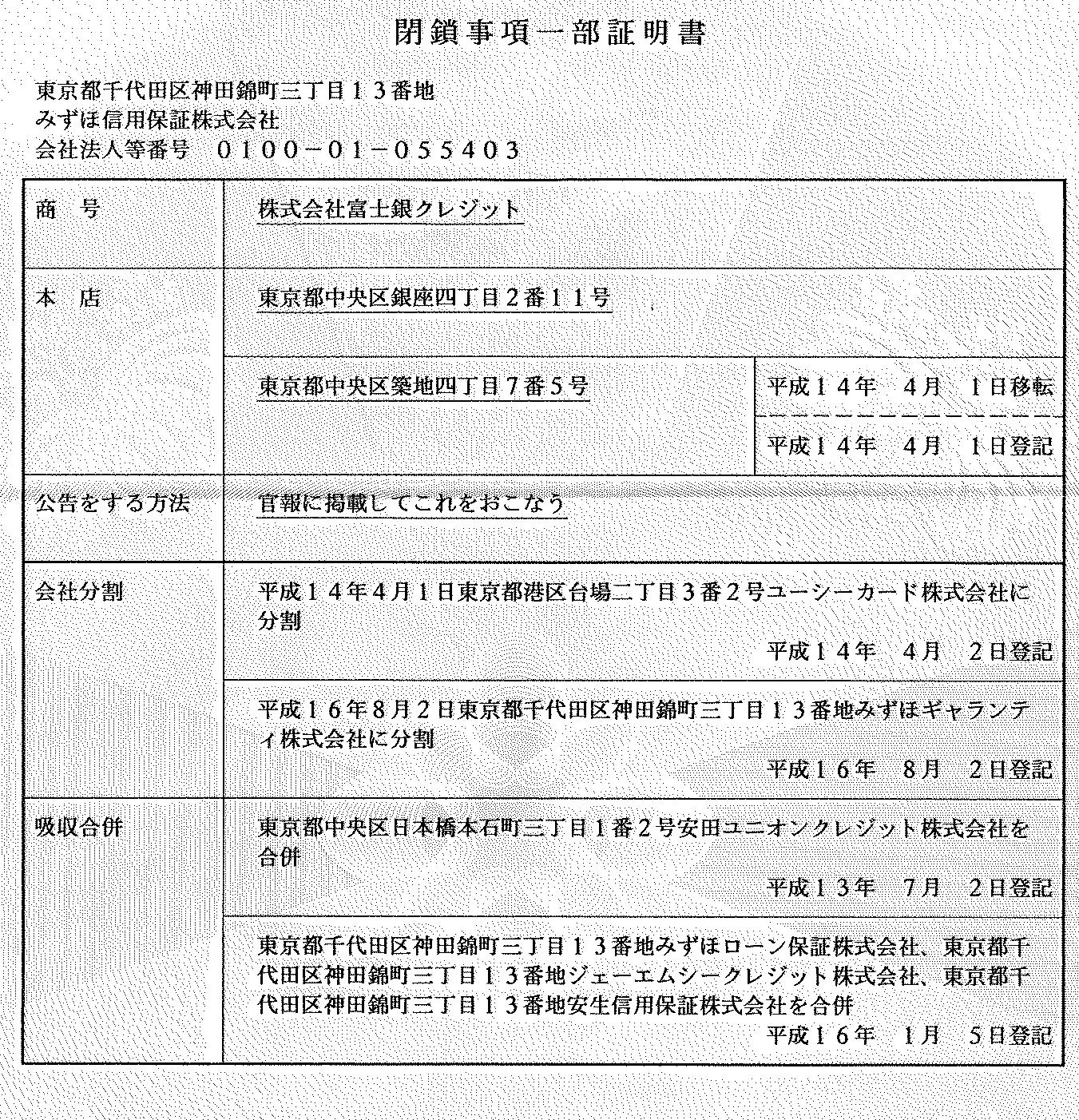 富士銀クレジット